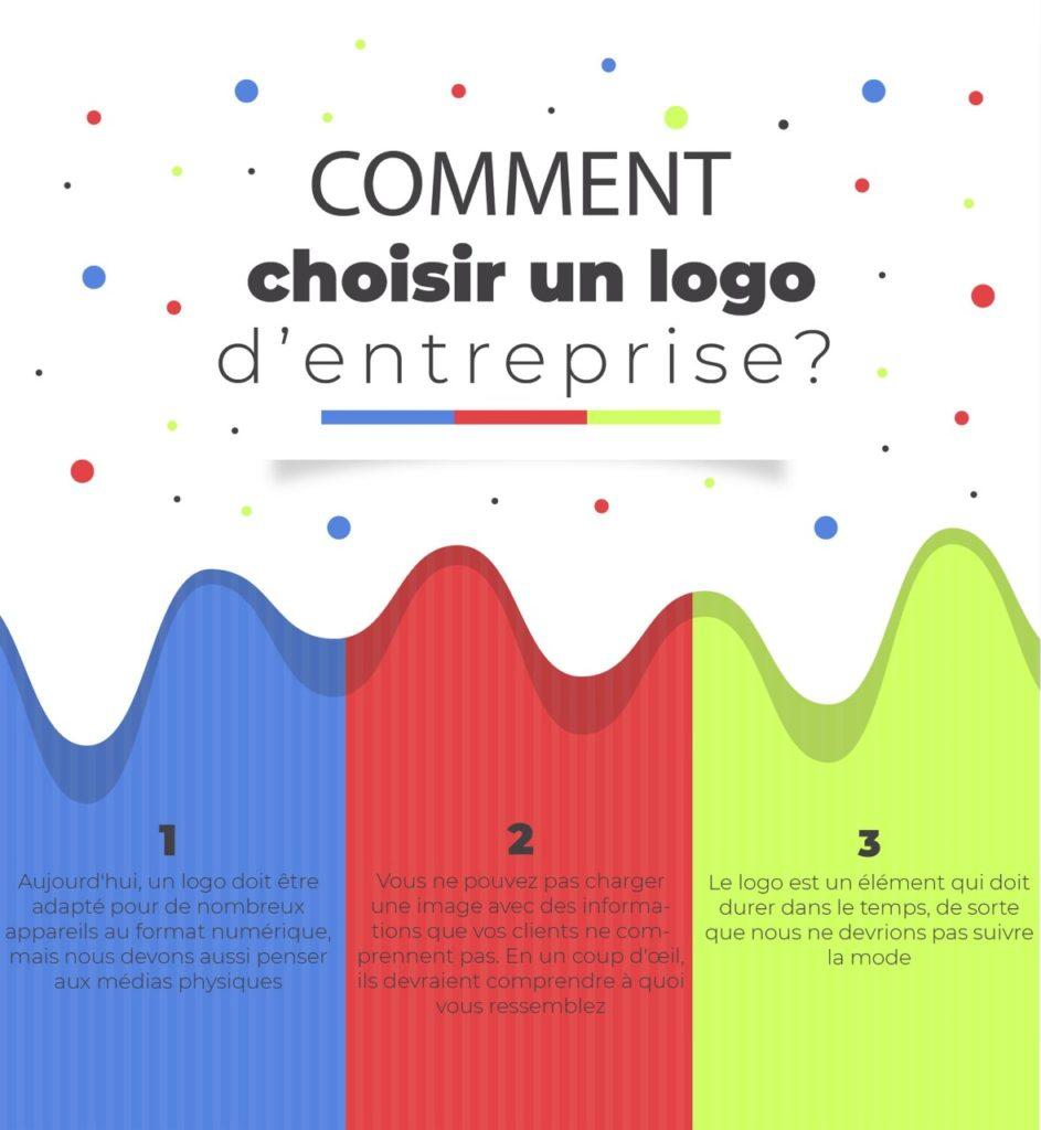 Comment choisir un logo d'entreprise