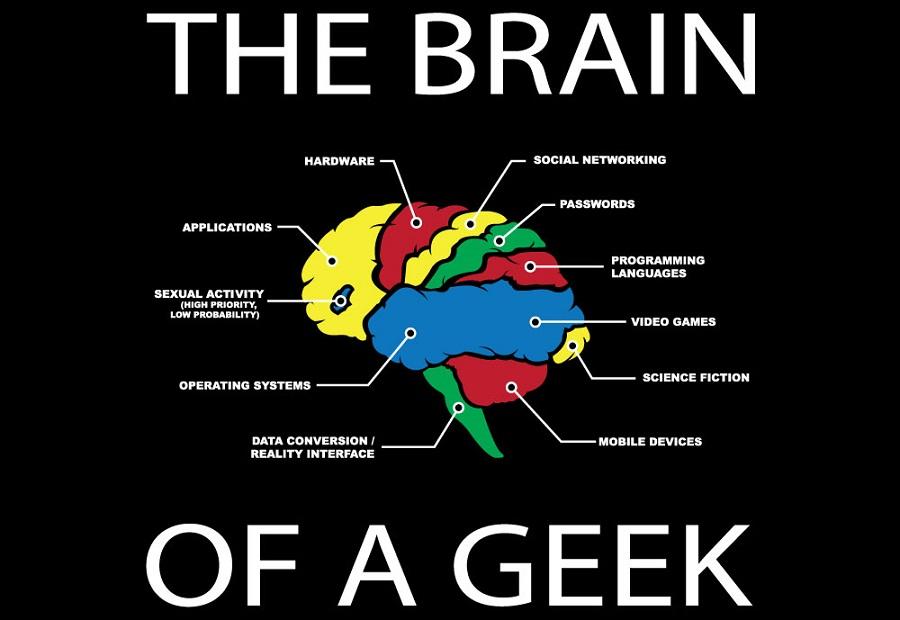 6 Idées de cadeaux de noël pour geeks et geekettes